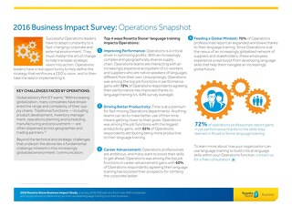 2016 Business Impact Survey: Operations Snapshot