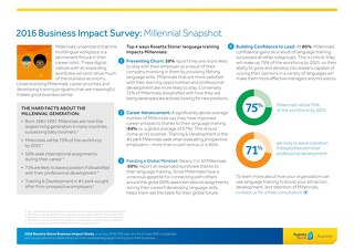 2016 Business Impact Survey: Millennial Snapshot