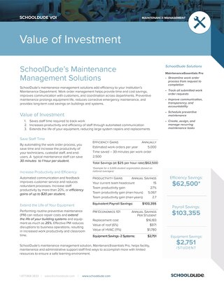 Maintenance Value of Investment