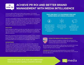 iQ How To: Achieve PR ROI and Better Brand Management
