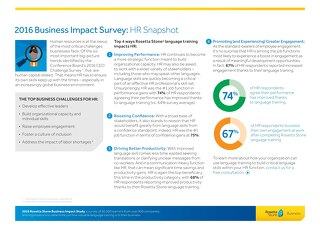 2016 Business Impact Study: HR Snapshot