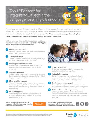 10 Reasons for EdTech in the Language Learning Classroom