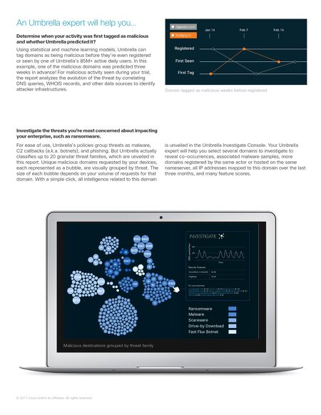 Umbrella security report navigation fandeluxe Images