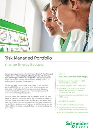 Risk Managed Portfolio