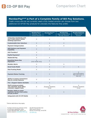 CO-OP Bill Pay Slipsheet Matrix Comparison