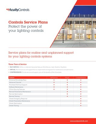 Acuity Controls - Controls Servcie Plans Sell Sheet