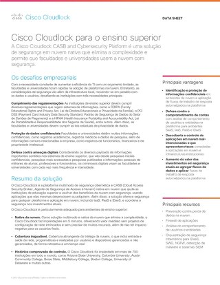 Cisco Cloudlock for Higher Education – Portuguese
