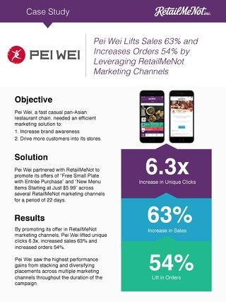 Pei Wei Case Study