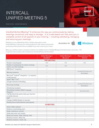 Unified Meeting 5 Feature Comparison
