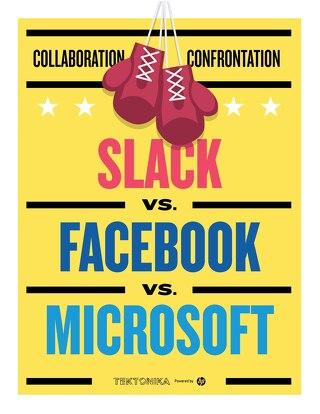 [eBook] Collaboration Confrontation by HP Tektonika (Slack, Facebook
