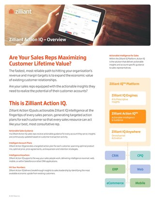 Zilliant Action IQ: AI Based Sales Guidance
