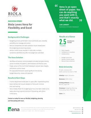 Vena Case Study: Biola University (Budgeting)