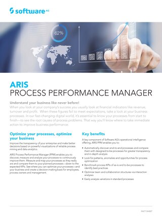 Facts about ARIS PPM