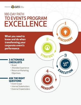 180 DAY PATH TO EVENT PROGRAM EXCELLENCE