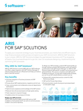 Facts about ARIS for SAP® Solutions