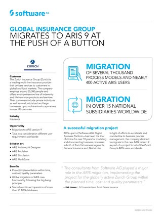 Zurich Insurance: Rapidly migrates 1000s of models