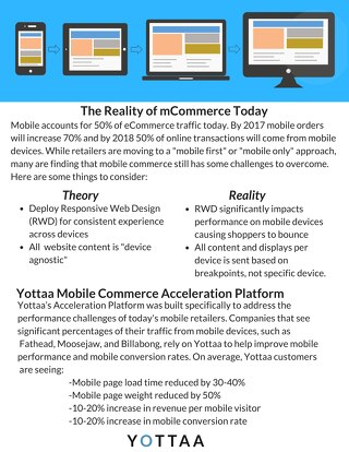 Data Sheet: Yottaa for Mobile and RWD