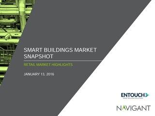 Navigant Survey - Retail Market Insights