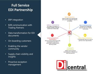 DiCentral Managed Services