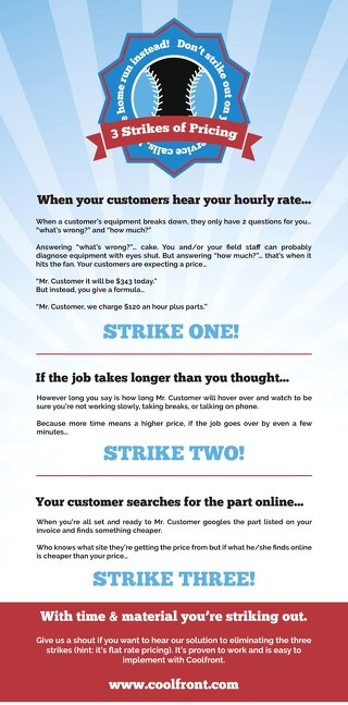 Three Strikes of Flat Rate Pricing Infographic