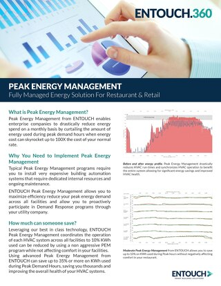 Peak Energy Management
