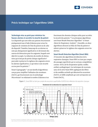 Sommaire de la technologie SARA