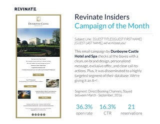 July Campaign of the Month