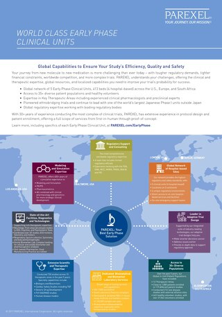 World Class Early Phase Clinical Units:Infographic