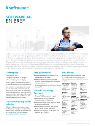 Software AG en bref