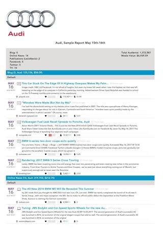 Audi Sample w: Social