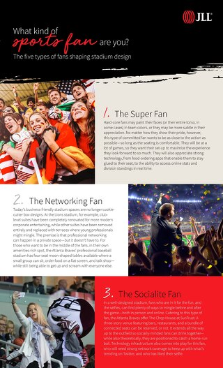 The five types of fans shaping stadium design