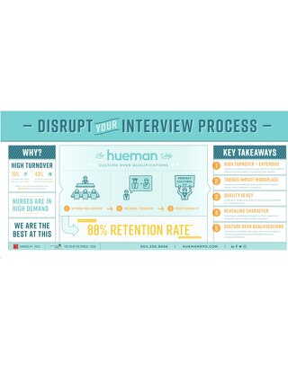 Disrupt Your Interview Process
