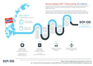 Infographic: Norway Landscape
