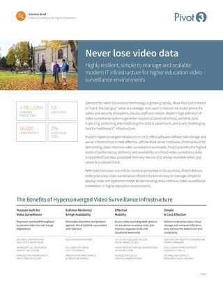 [Solution Brief] Video Surveillance for Higher Ed