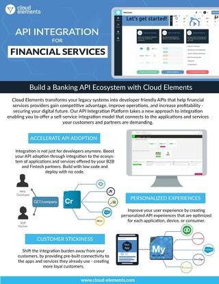 Cloud Elements for Financial Services
