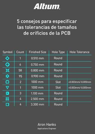5 CONSEJOS PARA ESPECIFICAR LAS TOLERANCIAS DE TAMAÑOS DE ORIFICIOS DE LA PCB