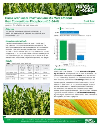 Super Phos Efficacy on Corn Field Study (HG)
