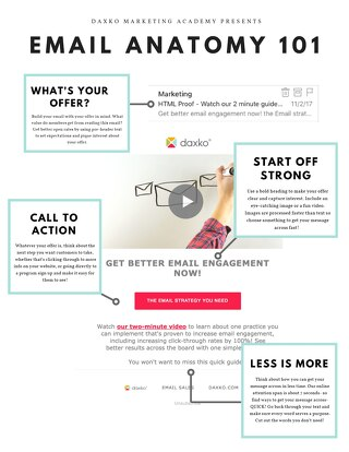 Email Anatomy 101