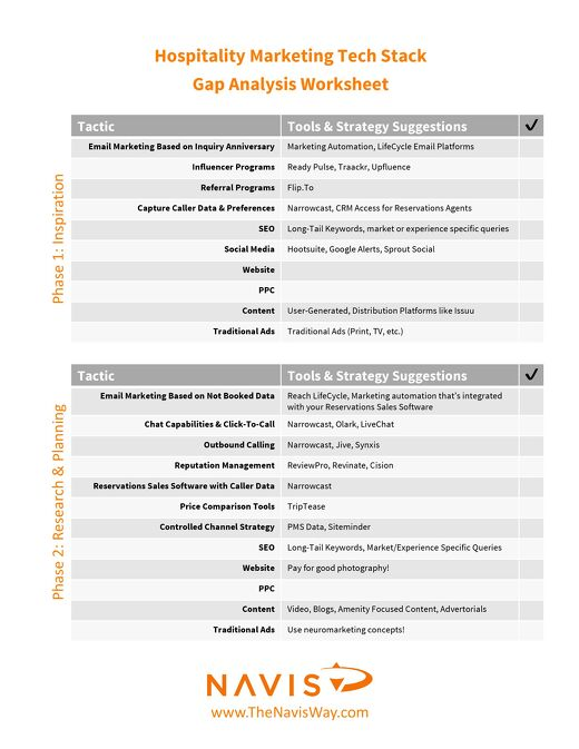 Tech Stack Gap Analysis Worksheet