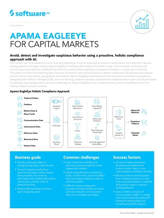 Apama EagleEye for Capital Markets