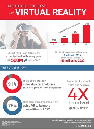 Get Ahead of the Curve with Virtual Reality