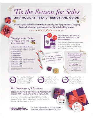[Infographic] Consumer Holiday Insights