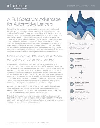 Credit Optics® Full Spectrum Auto