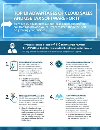 Top Ten IT Advantages of Cloud Sales and Use Tax Software