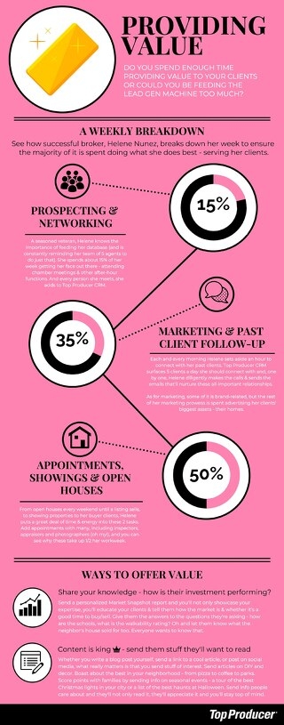 [Infographic] Providing Client Value