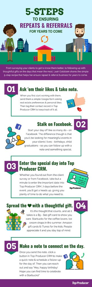 [Infographic] 5 Steps to Ensuring Repeats and Referrals