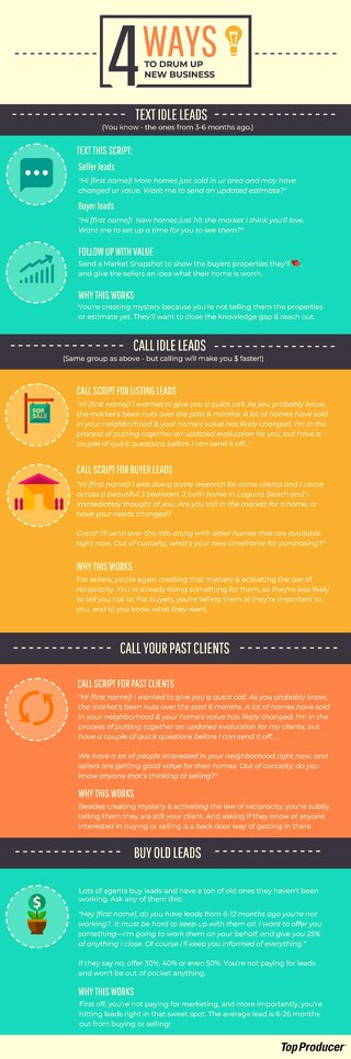 [Infographic] 4 Ways to Drum Up New Business