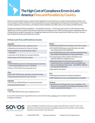 LATAM Fines and Penalties by Country - Tipsheet