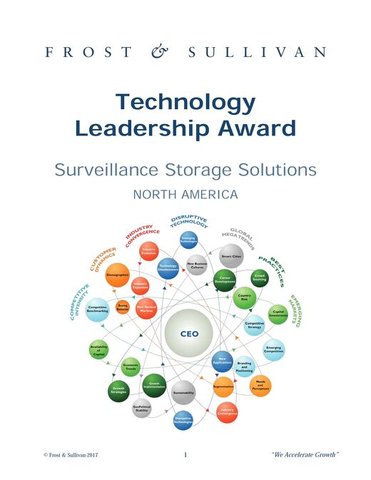 Frost & Sullivan - Technology Leadership Award for Surveillance Storage Solutions