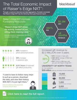 TEI_Infographic_RENXT
